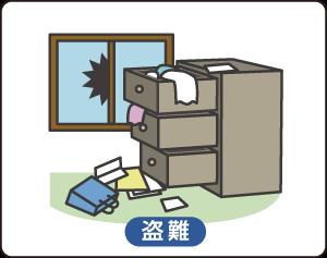 火災保険(盗難)