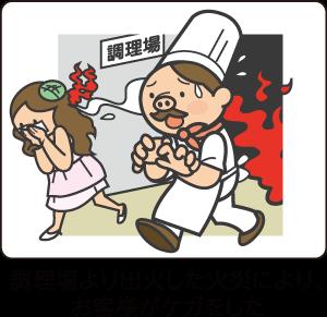 調理場より出火した火災により、お客様がケガをした